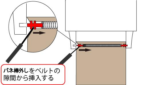バネ棒が時計に固定されるしくみ