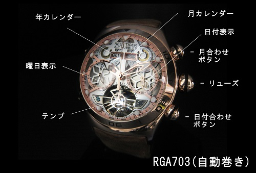 rga703の各機能一覧