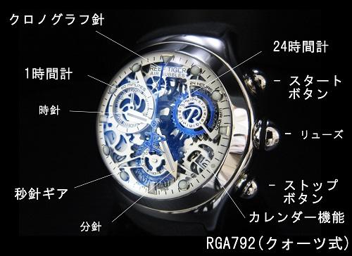 rga792の各機能一覧