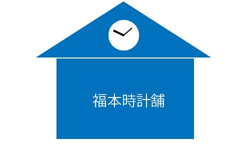 福本時計舗の画像