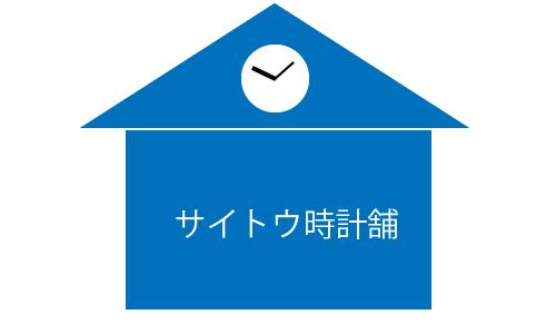 サイトウ時計舗の画像