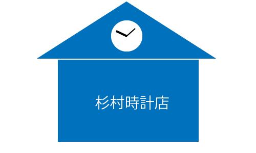 村杉時計店の画像