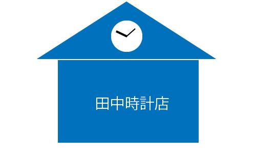 田中時計店の画像