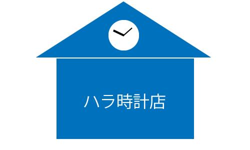 ハラ時計店の画像