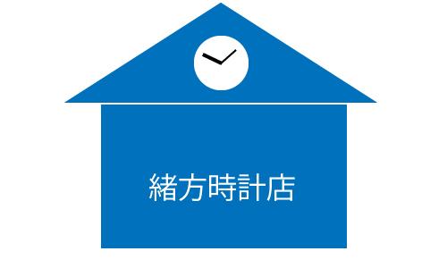 緒方時計店の画像