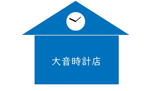 大音時計店の画像
