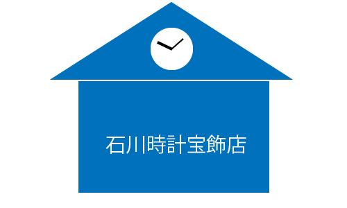 石川時計宝飾店の画像
