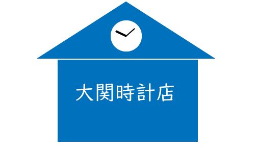 大関時計店の画像