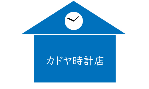 カドヤ時計店の画像