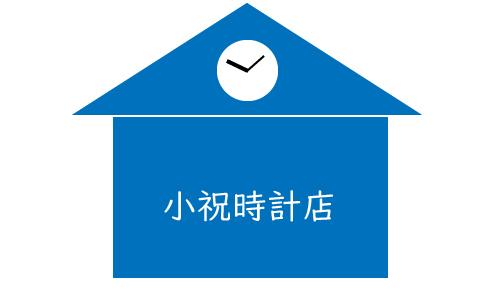 小祝時計店の画像