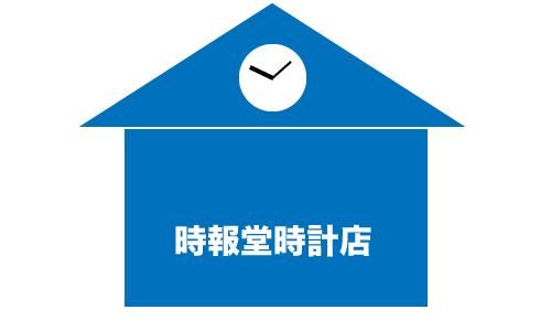時報堂時計店の画像