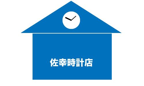 佐幸時計店の画像