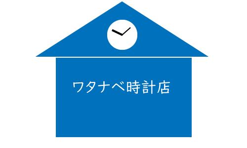 ワタナベ時計店の画像