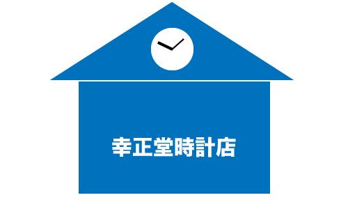 幸正堂時計店の画像