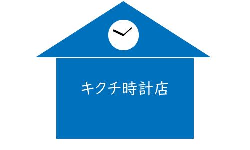 キクチ時計店の画像