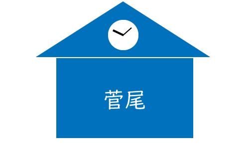菅尾の画像