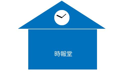 時報堂の画像