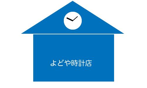 よどや時計店の画像