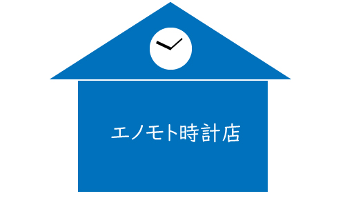 エノモト時計店の画像