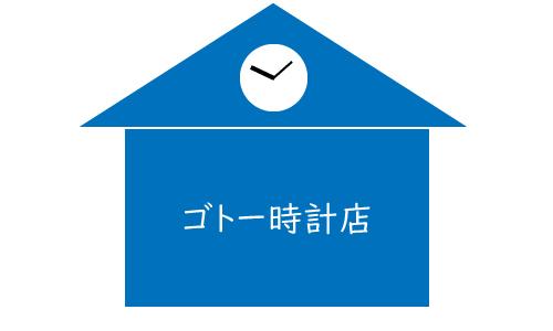 ゴトー時計店の画像