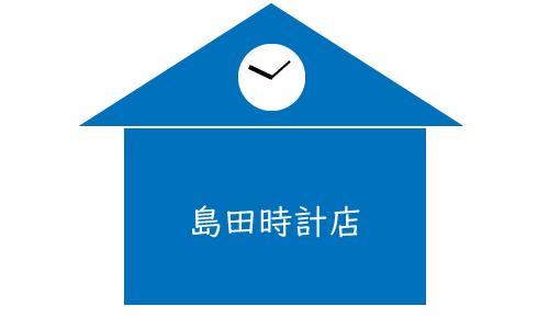 島田時計店の画像