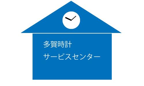 多賀時計サービスセンターの画像